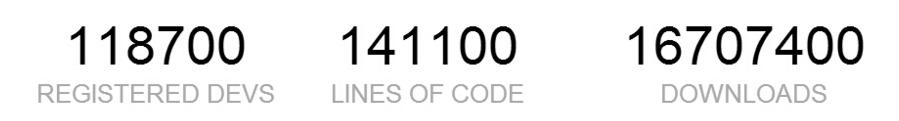 数字滚动组件展示效果.png
