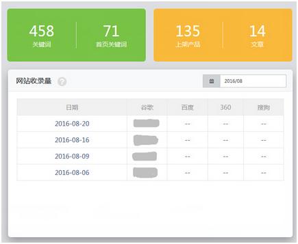 网站收录量统计数据展示